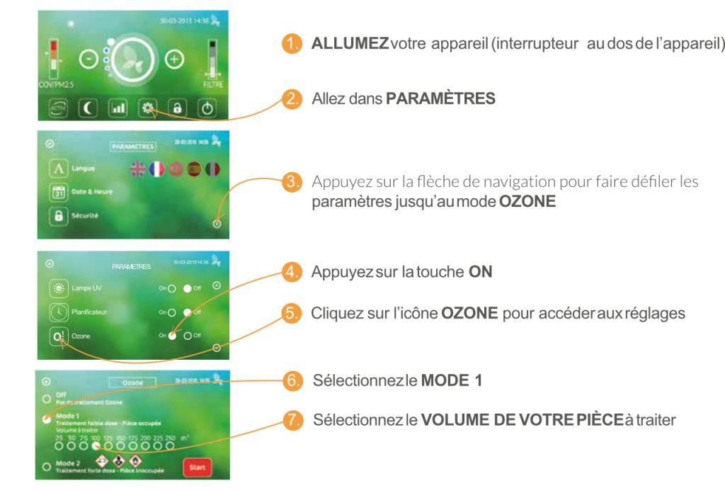 Eolis Air Manager - Oxygène actif Mode 1